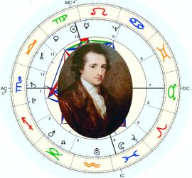 Goethe radix bildnis
