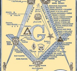 Freemasons_structure