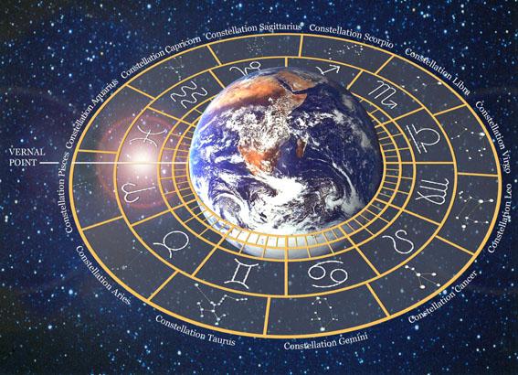 Uhr-der-Zeitalter